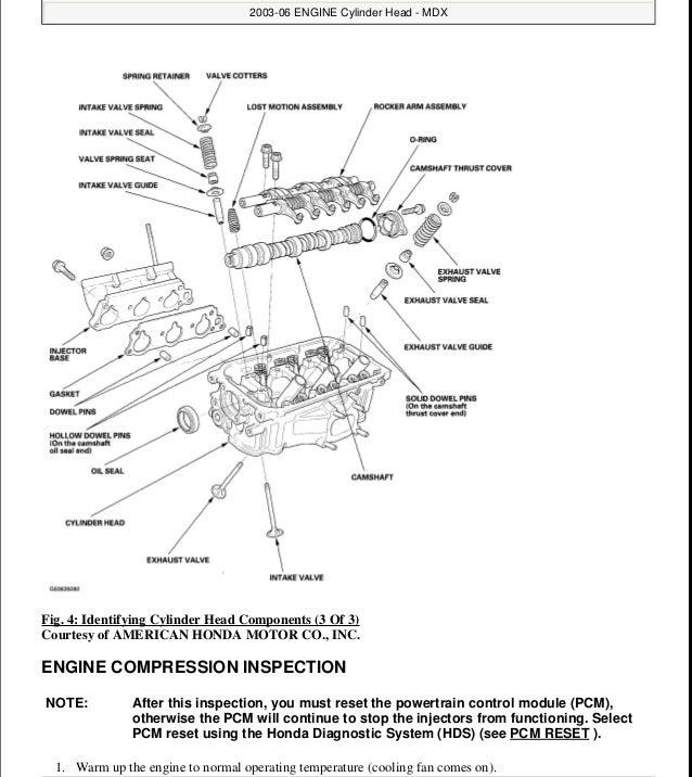 2004 acura mdx service repair manual rh slideshare net 2004 Acura MDX AC Diagram 2004 Acura MDX Exhaust Diagram