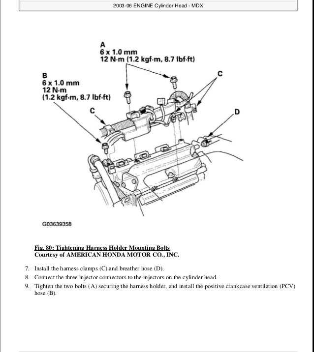 2004 Acura Mdx Engine Diagram - machine learning on