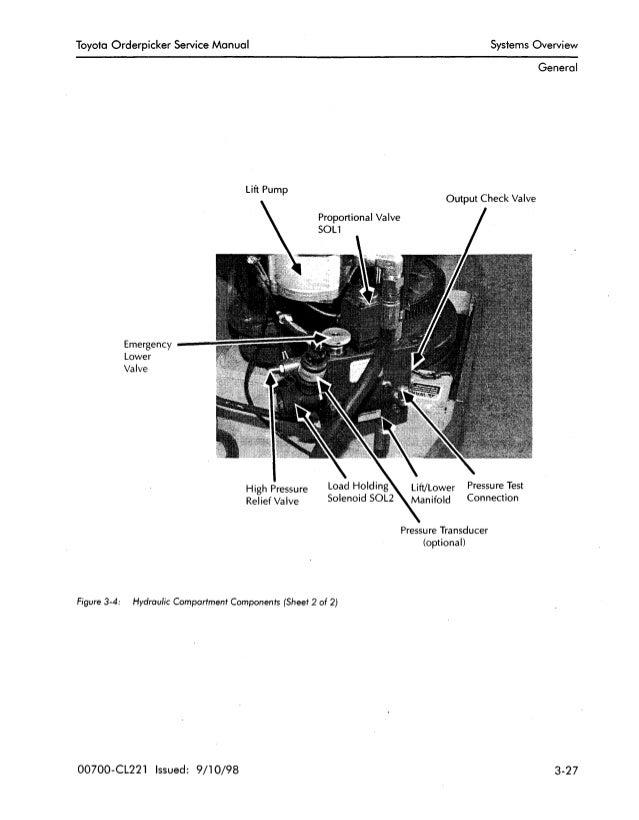 TOYOTA 6BPU15 ORDERPICKER Service Repair Manual SN:70001