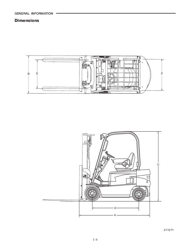 Caterpillar Cat EP16N 48V Forklift Lift Trucks Service