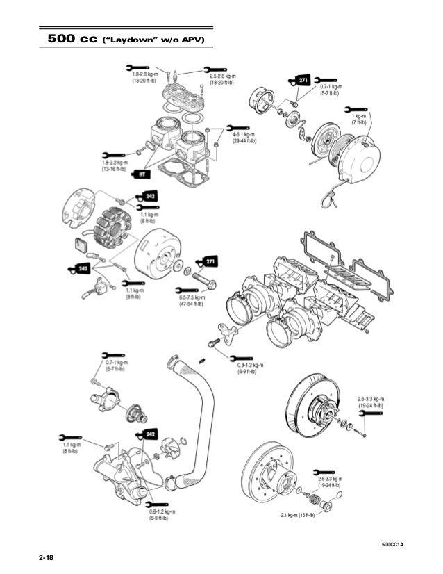 2005 arctic cat sabercat 600 efi ext snowmobile service repair manual rh slideshare net arctic cat 400 4x4 engine diagram arctic cat 500 engine diagram
