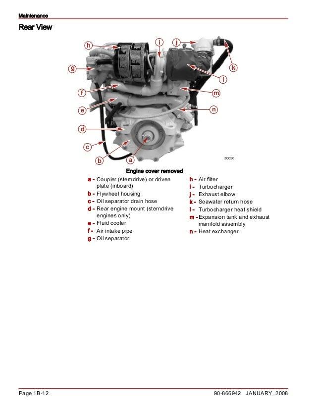 Cummins mercruiser qsd 20l diesel engine service repair manual sn assembly n heat exchanger 25 sciox Choice Image