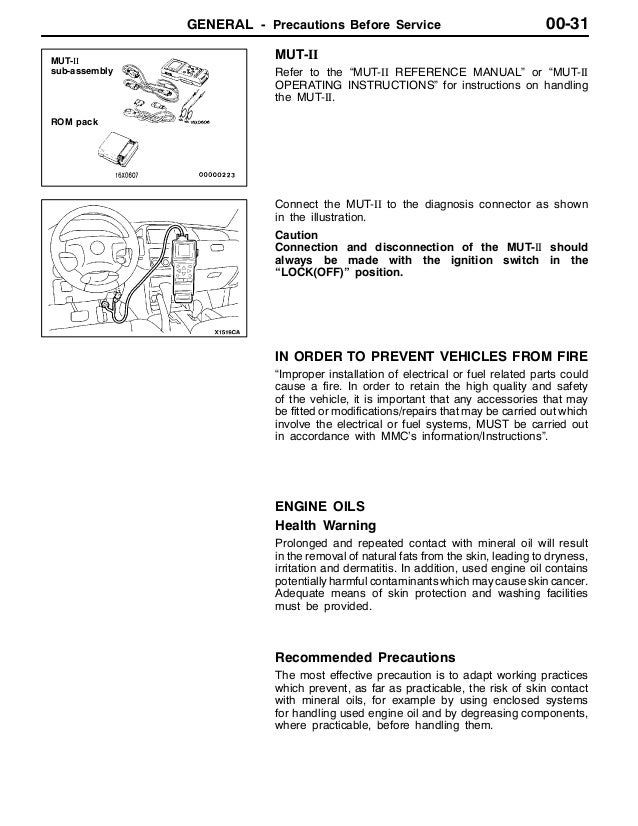 Mitsubishi Montero Sport Wiring Diagram For The Ignition Switch from image.slidesharecdn.com