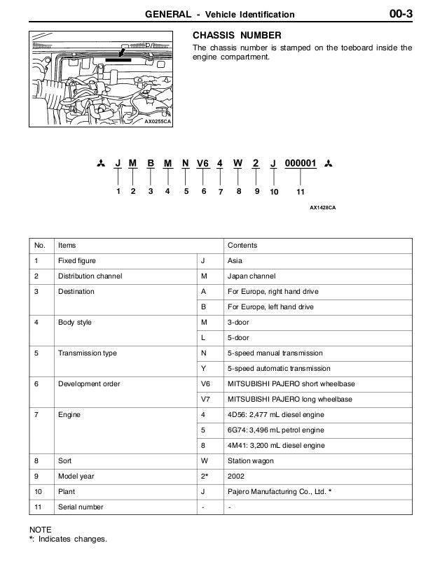 2006 MITSUBISHI MONTERO PAJERO Service Repair Manual