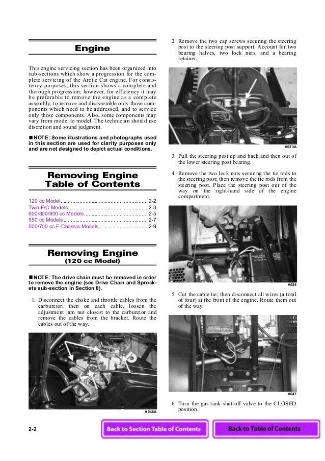 [DHAV_9290]  2003 Arctic Cat Z 570 ESR SNOWMOBILE Service Repair Manual | Arctic Cat Snowmobile Wiring Diagrams 2003 Z570 |  | SlideShare