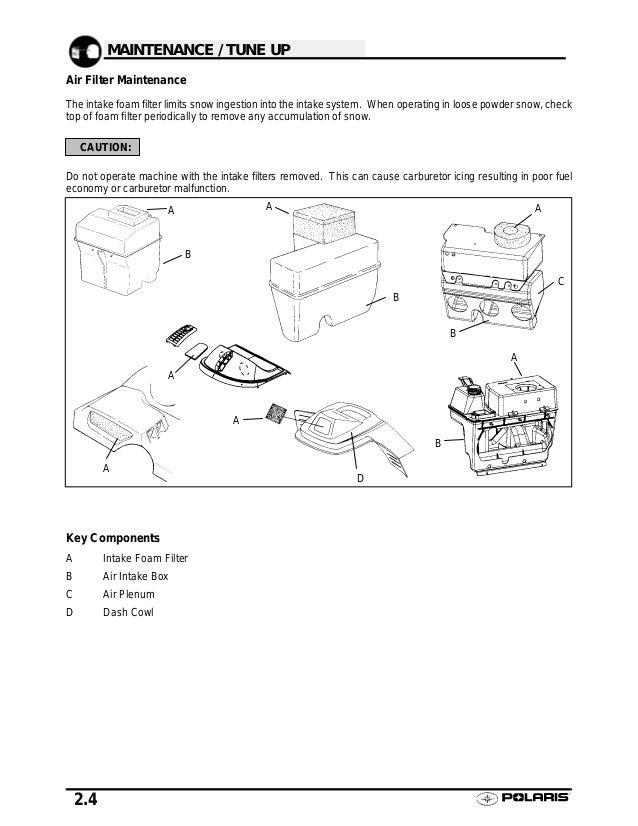 2002 polaris 600 xc sp snowmobile service repair manual2002 polaris xcsp  600 wiring diagram #14