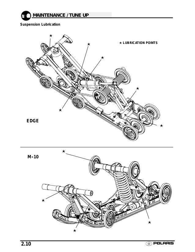 Polaris Snowmobile Engine Diagrams | Wiring Diagram