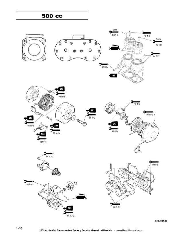 2009 Arctic Cat F8 Snowmobiles Service Repair Manual