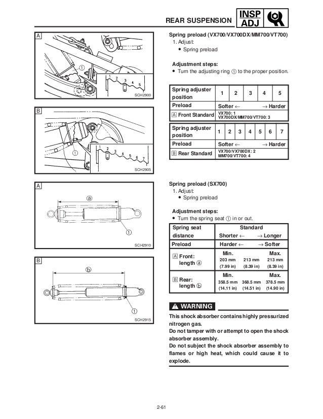 2002 YAMAHA SX VIPER 700 Service Repair Manual