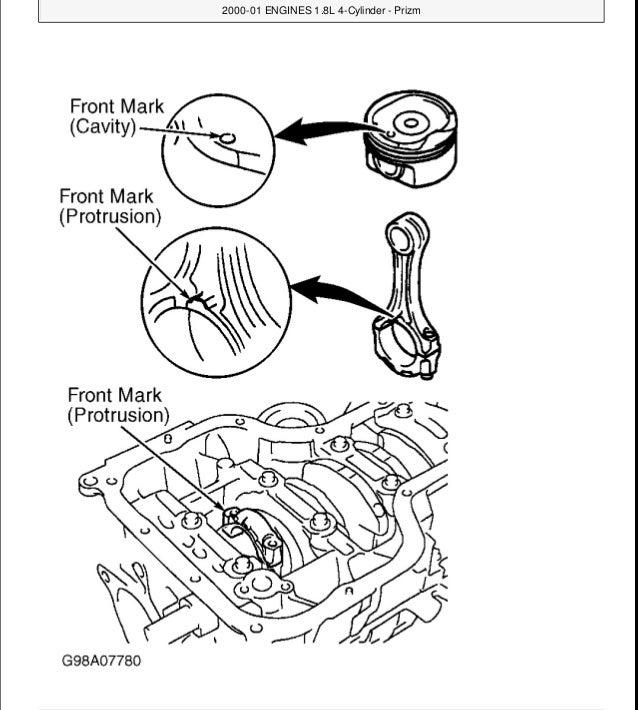1999 Chevy Prizm Wiring Diagram Database