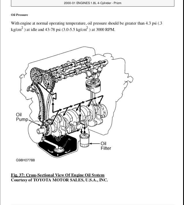 1999 Toyota Corolla Service Repair Manual