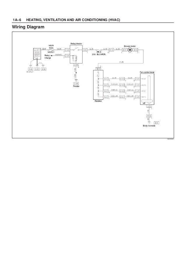 Diagram Schematic Diagram For Electronic Thermostat Of Isuzu Trooper Air Conditioning Full Version Hd Quality Air Conditioning Hardwiringpa2g Atuttasosta It