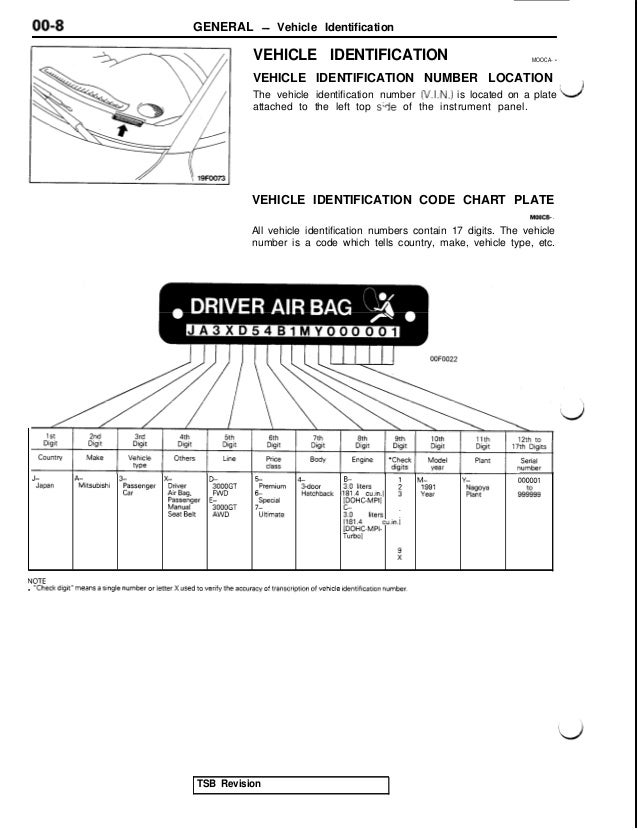 1991 dodge stealth wiring diagram 3 0