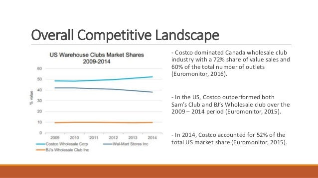 Costco wholesale corp mission business model and strategy