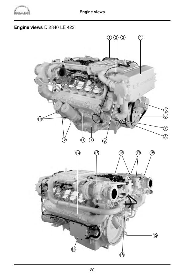 MAN Marine Diesel Engine V12-1360 (D 2842 LE 423) Service