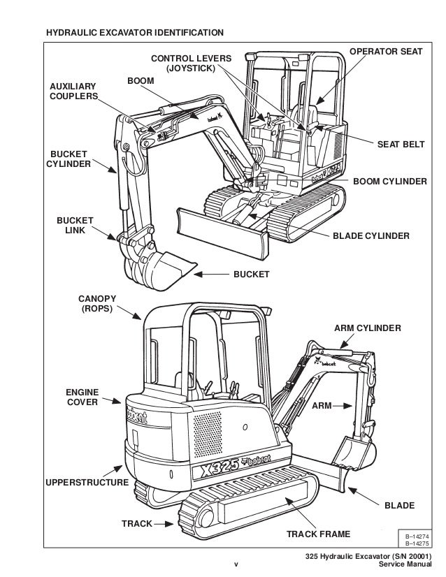 BOBCAT 325 COMPACT EXCAVATOR Service Repair Manual S/N