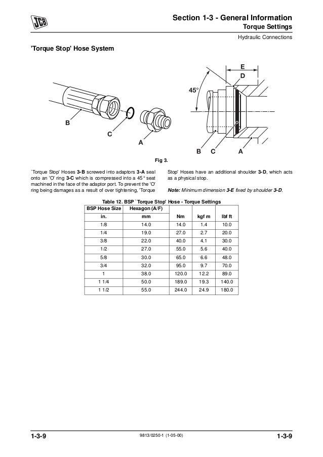 Jcb 3cx Backhoe Loader Service Repair Manual Sn:2000000 Onwardsrhslideshare: Jcb Backhoe Wiring Diagram Dash At Gmaili.net