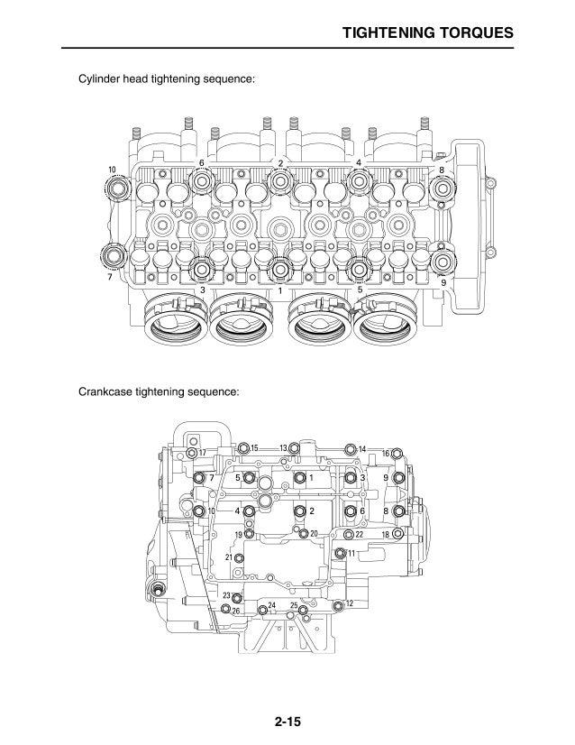 2012 Yamaha FZS10BW Service Repair Manual