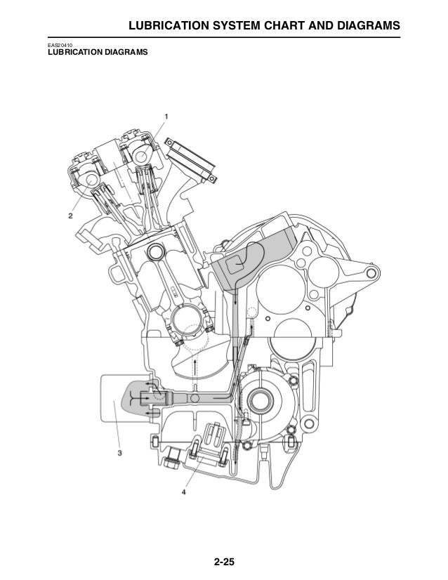 2012 Yamaha FZS10BW Service Repair Manual