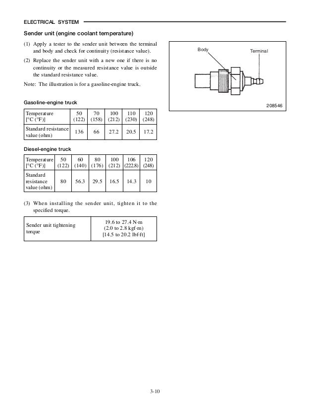 Caterpillar Cat DP25N Forklift Lift Trucks Service Repair Manual SN: …