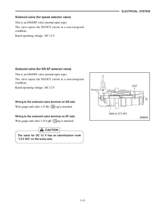 Großartig 36 Volt Batterie Schaltplan Lift Bilder - Der Schaltplan ...