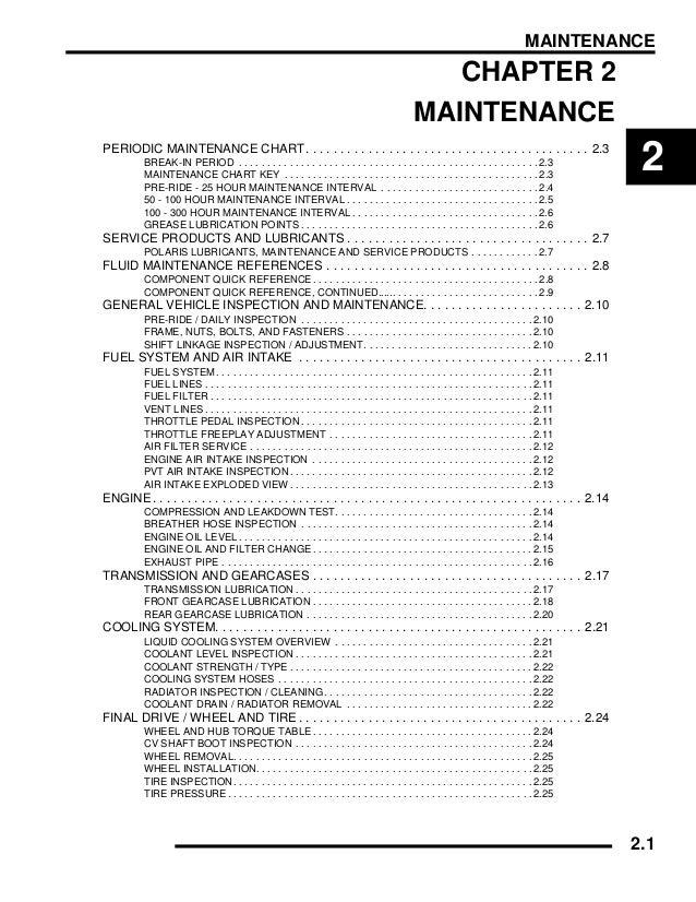 2009 Polaris Ranger 700 4x4 HD Service Repair Manual