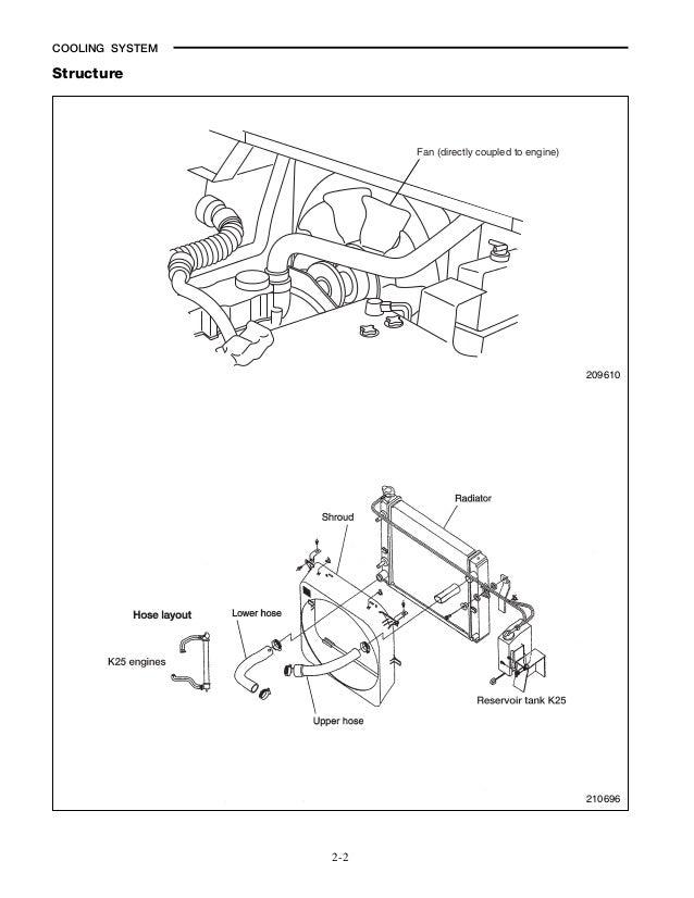 Caterpillar Cat Gc28n Forklift Lift Trucks Service Repair Manual Sn