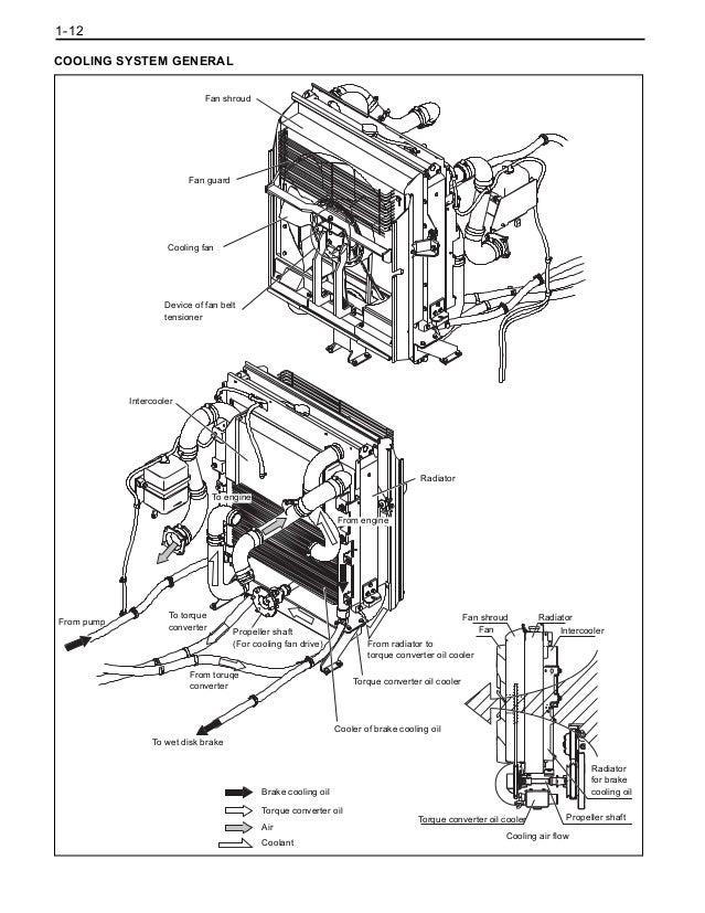 Toyota 4FDK150 Forklift Service Repair Manual