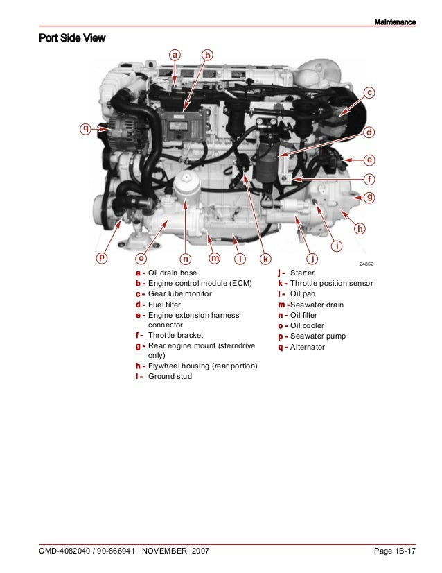 Cummins MerCruiser QSD 4.2 350 HP DIESEL ENGINE Service