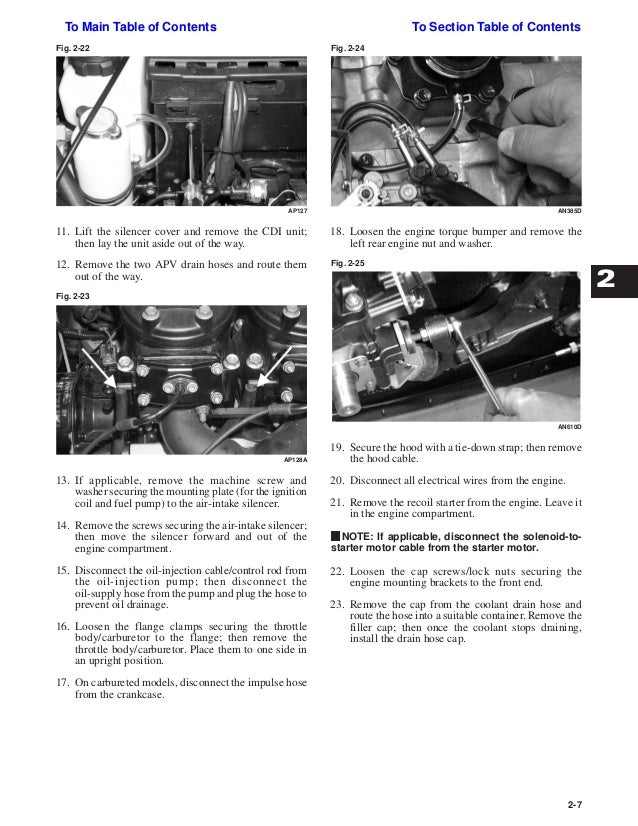 2001 Arctic Cat ZL 500 EFI ESR SNOWMOBILE Service Repair