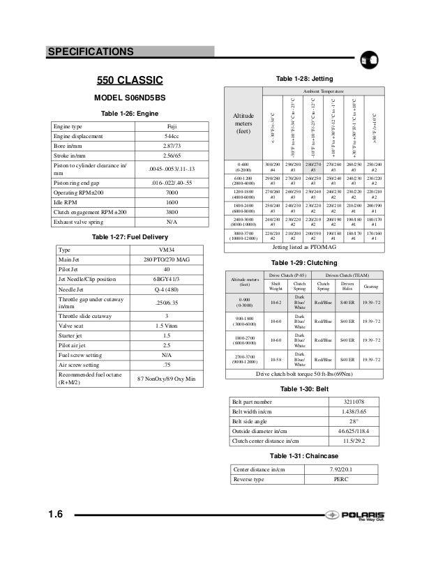 2006 Polaris 900 RMK 159 SNOWMOBILE Service Repair Manual
