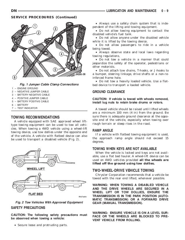 2000 dodge durango service repair manual rh slideshare net Chevrolet Check Engine Code Honda Dashboard Warning Lights Symbols
