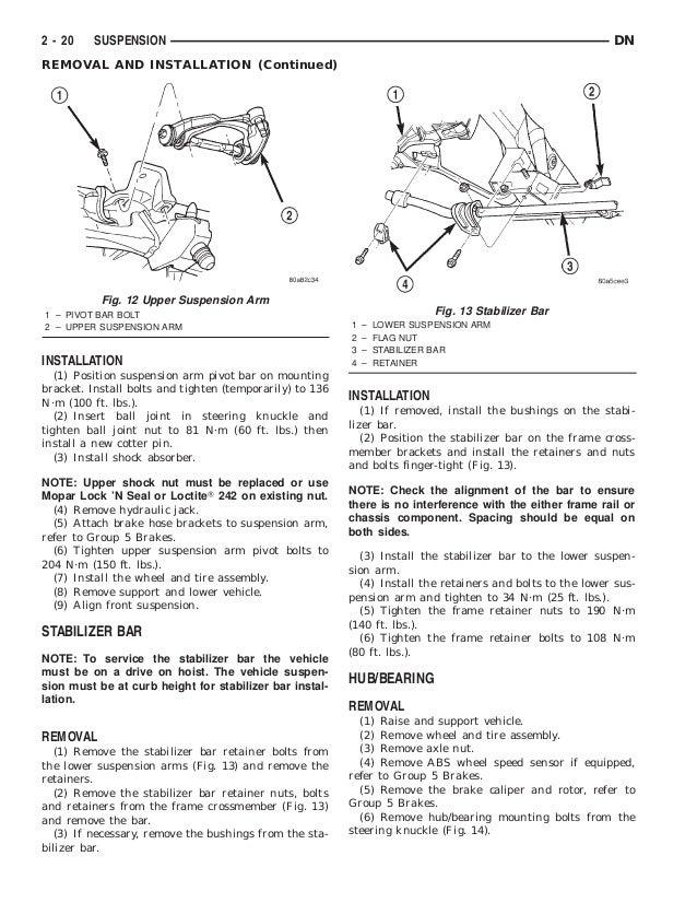 2000 dodge durango service repair manual rh slideshare net Check Engine Automotive Check Engine Code Reader