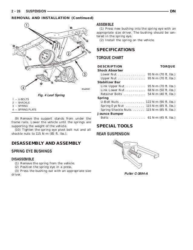2000 dodge durango service repair manual 48 638?cb=1510708634 2000 dodge durango service repair manual