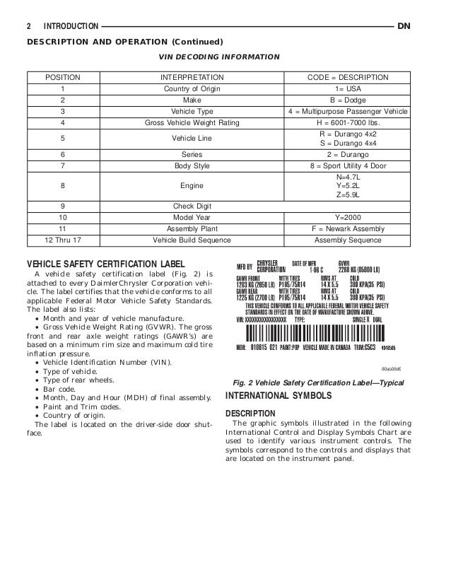 2000 dodge durango service repair manual rh slideshare net 2001 Durango 2000 durango service manual