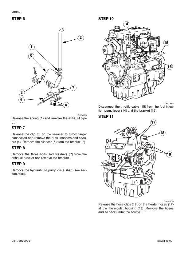 CASE 860 BACKHOE LOADER Service Repair Manual