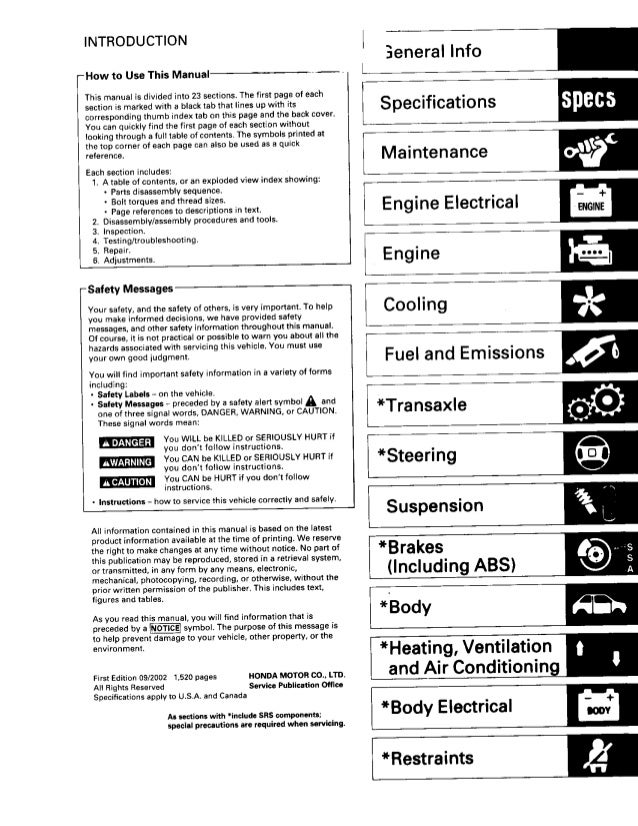 2002 acura rsx service repair manual rh slideshare net 2002 Acura RSX Specs Rsx Operator Manual