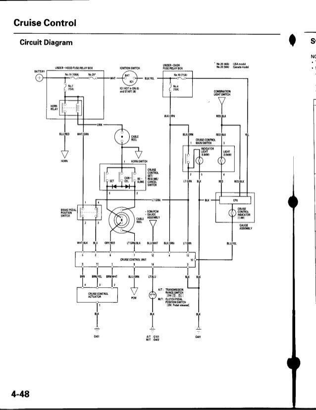 wiring diagram 2002 acura rsx detailed schematic diagrams rh 4rmotorsports com 95 Honda Civic Fuse Diagram 2003 Acura TL Fuse Box Diagram