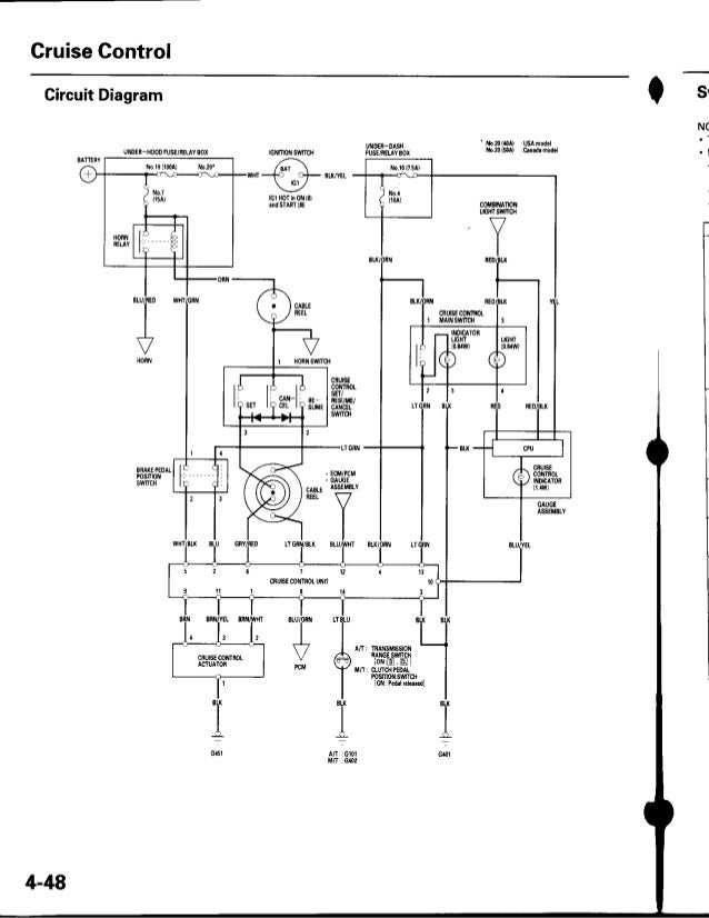 Wiring diagram 2002 acura rsx diy wiring diagrams 2002 acura rsx service repair manual rh slideshare net 2002 acura rsx alarm wiring diagram honda acura mdx 2002 swarovskicordoba Images
