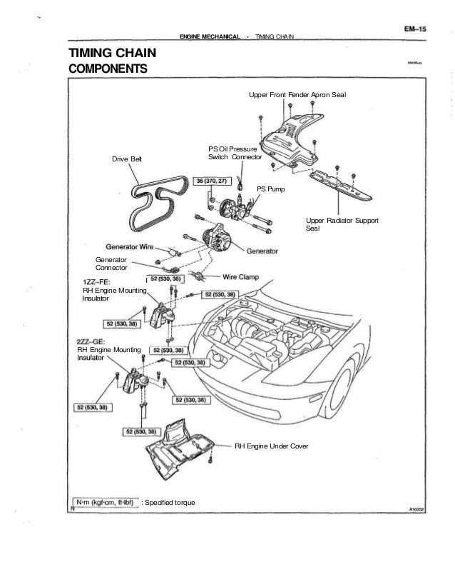2001 TOYOTA CELICA Service Repair Manual