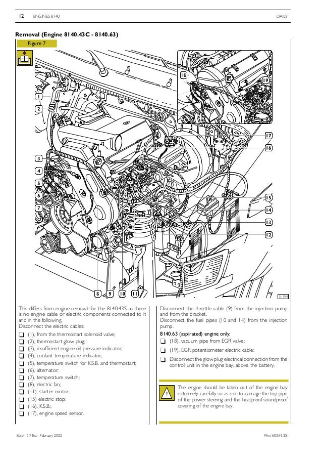 2003 IVECO DAILY 3 Service Repair Manual