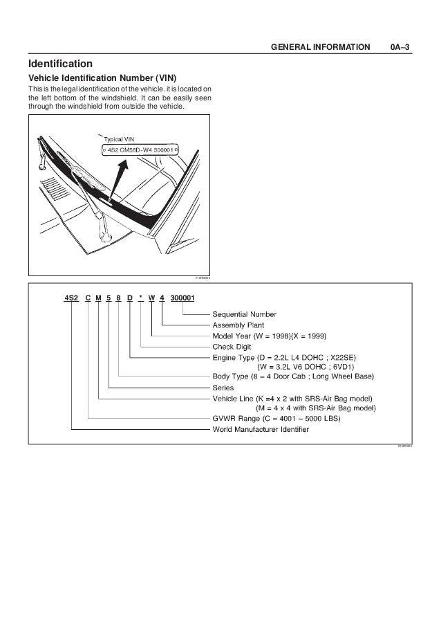 2002 Isuzu Trooper Rodeo Amigo Vehicross Axiom Service Repair Manualrhslideshare: Engine Diagram 2002 Isuzu Rodeo 2 2l At Gmaili.net