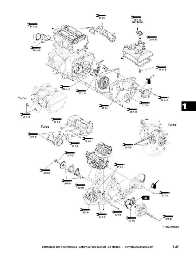 2009 Arctic Cat T500 Snowmobiles Service Repair Manual
