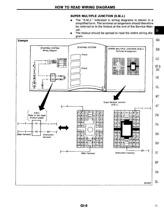 1993 Nissan 240sx Service Repair Manual