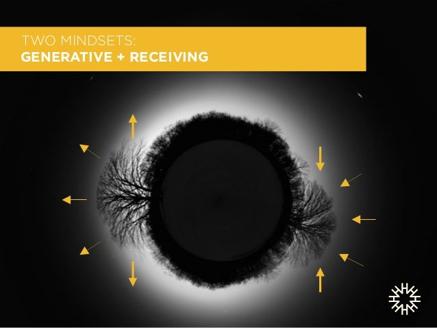 TWO MINDSETS:  GENERATIVE + RECEIVING  TWO MINDSETS:  GENERATIVE + RECEIVING