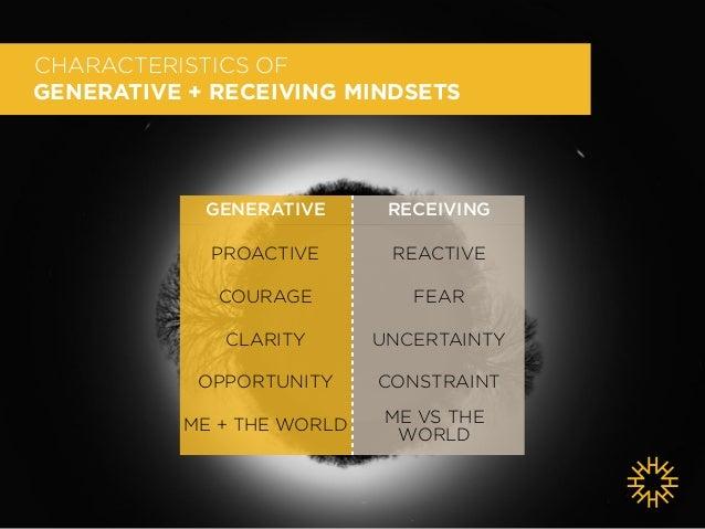 CHARACTERISTICS OF  GENERATIVE + RECEIVING MINDSETS  TWO MINDSETS:  GENERATIVE + RECEIVING  GENERATIVE RECEIVING  PROACTIV...