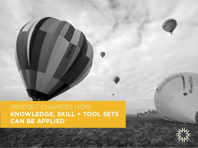 MINDSET CHANGES HOW  KNOWLEDGE, SKILL + TOOL SETS  CAN BE APPLIED