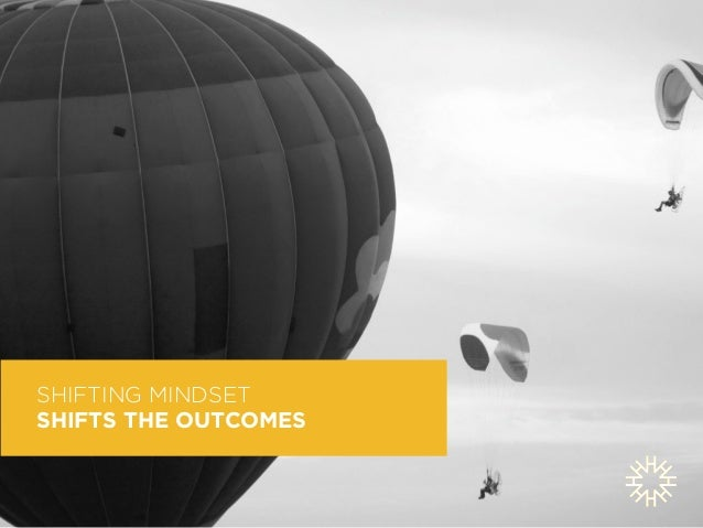 SHIFTING MINDSET  SHIFTS THE OUTCOMES