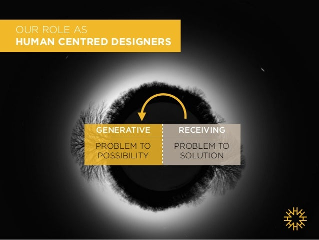 OUR ROLE AS  HUMAN CENTRED DESIGNERS  V  GENERATIVE RECEIVING  PROBLEM TO  POSSIBILITY  PROBLEM TO  SOLUTION