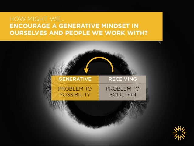 HOW MIGHT WE…  ENCOURAGE A GENERATIVE MINDSET IN  OURSELVES AND PEOPLE WE WORK WITH?  TWO MINDSETS:  GENERATIVE + RECEIVIN...